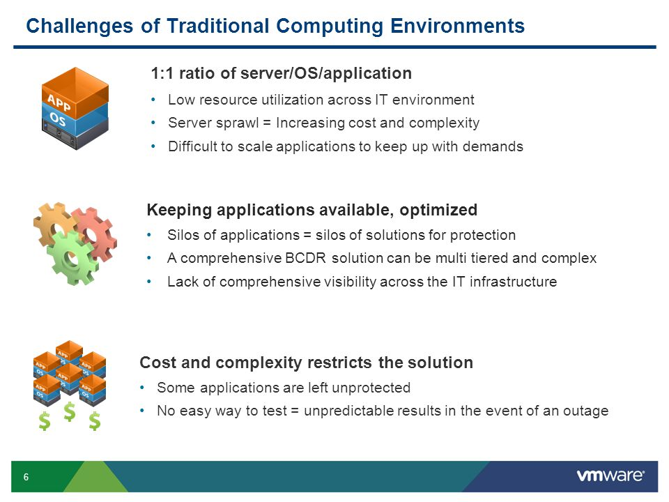 27 vSphere vSphere vMotion  Migrate VMs between vSphere hosts without application downtime  Move VMs out of failing or underperforming servers without downtime  Perform hardware maintenance without scheduling downtime or disrupting business operations vSphere vMotion  Migrate VMs between vSphere hosts without application downtime  Move VMs out of failing or underperforming servers without downtime  Perform hardware maintenance without scheduling downtime or disrupting business operations Eliminate Planned Downtime vSphere vMotion vSphere Storage vMotion  Perform live migration of VM disk file across heterogeneous storage array with complete transaction integrity and application availability  Eliminate application downtime for storage maintenance  Simplify array refresh/retirement, improve array performance and capacity balancing vSphere Storage vMotion  Perform live migration of VM disk file across heterogeneous storage array with complete transaction integrity and application availability  Eliminate application downtime for storage maintenance  Simplify array refresh/retirement, improve array performance and capacity balancing