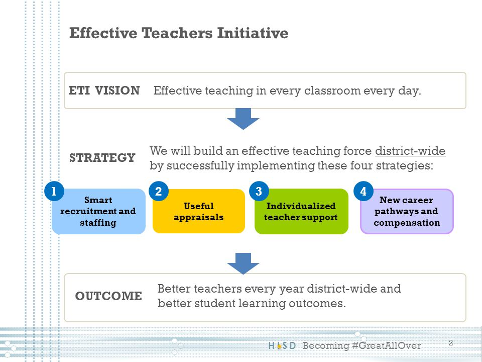 HISD Becoming #GreatAllOver Effective Teachers Initiative Smart recruitment and staffing Useful appraisals Individualized teacher support New career p