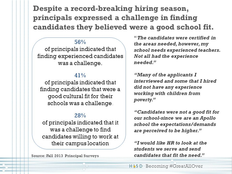 HISD Becoming #GreatAllOver Despite a record-breaking hiring season, principals expressed a challenge in finding candidates they believed were a good school fit.