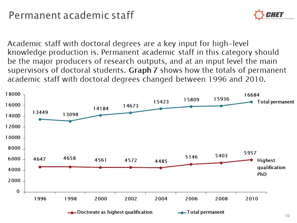 Academic staff with doctoral degrees are a key input for high-level knowledge production is.