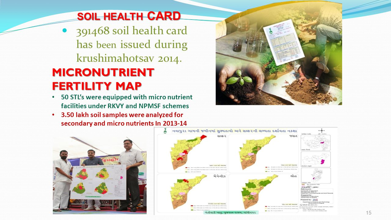 SOIL HEALTH CARD SOIL HEALTH CARD 391468 soil health card has been issued during krushimahotsav 2014. 15 MICRONUTRIENT FERTILITY MAP 50 STL's were equ