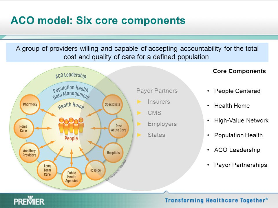 Payor Partners ► Insurers ► CMS ► Employers ► States ACO model: Six core components A group of providers willing and capable of accepting accountabili