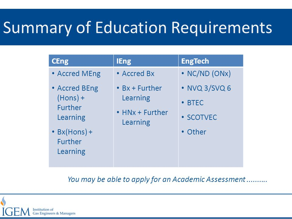 Summary of Education Requirements CEngIEngEngTech Accred MEng Accred BEng (Hons) + Further Learning Bx(Hons) + Further Learning Accred Bx Bx + Further