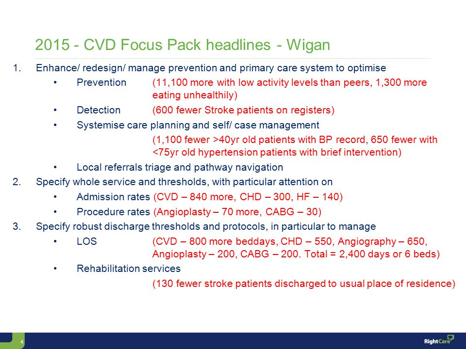 15 CfV pack to delivery in 7 months – Hardwick CCG Now implementing – Agreed and specified COPD pathway Enhanced nebulisers service in primary care Primary care COPD audit and support service to implement findings practice by practice Improved promotion of self-management Improved self-management support Enhanced organisation of Breathe Easy Groups (with British Lung Foundation) Delivered (so far – only just begun) – 30% reduction in emergency admissions