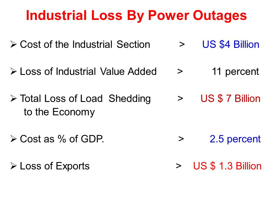 Industrial Loss By Power Outages  Cost of the Industrial Section > US $4 Billion  Loss of Industrial Value Added > 11 percent  Total Loss of Load Shedding > US $ 7 Billion to the Economy  Cost as % of GDP.