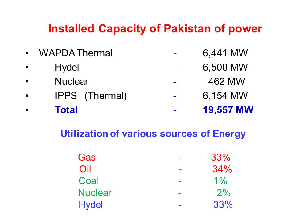 Installed Capacity of Pakistan of power WAPDA Thermal -6,441 MW Hydel-6,500 MW Nuclear- 462 MW IPPS(Thermal)-6,154 MW Total-19,557 MW Utilization of various sources of Energy Gas - 33% Oil - 34% Coal - 1% Nuclear - 2% Hydel - 33%