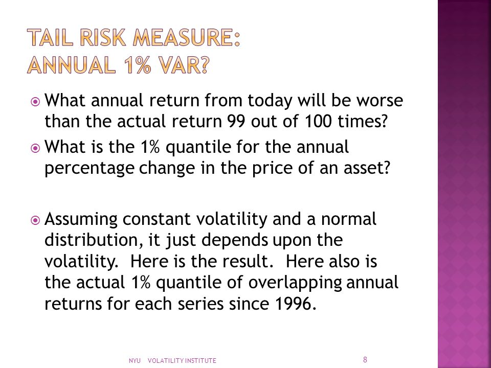 What annual return from today will be worse than the actual return 99 out of 100 times?  What is the 1% quantile for the annual percentage change i