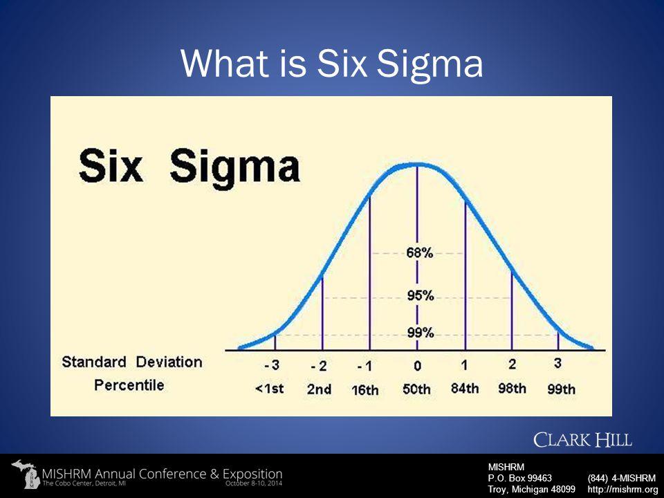 MISHRM P.O. Box 99463 Troy, Michigan 48099 (844) 4-MISHRM http://mishrm.org What is Six Sigma