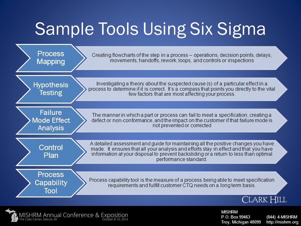 MISHRM P.O. Box 99463 Troy, Michigan 48099 (844) 4-MISHRM http://mishrm.org Sample Tools Using Six Sigma Process Mapping Creating flowcharts of the st