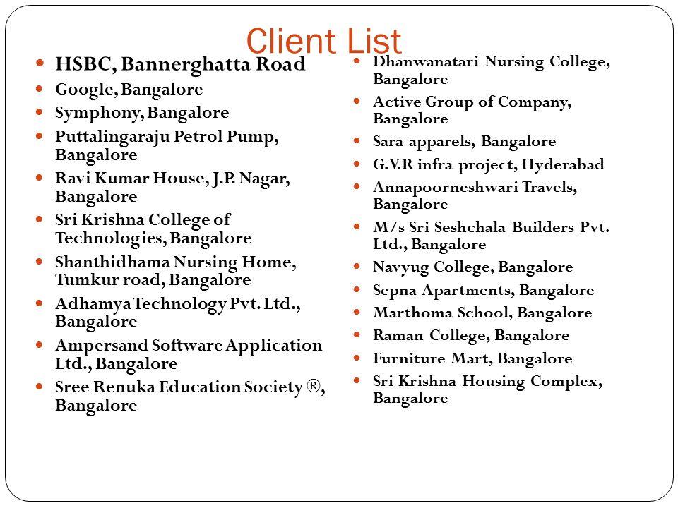 Client List HSBC, Bannerghatta Road Google, Bangalore Symphony, Bangalore Puttalingaraju Petrol Pump, Bangalore Ravi Kumar House, J.P.