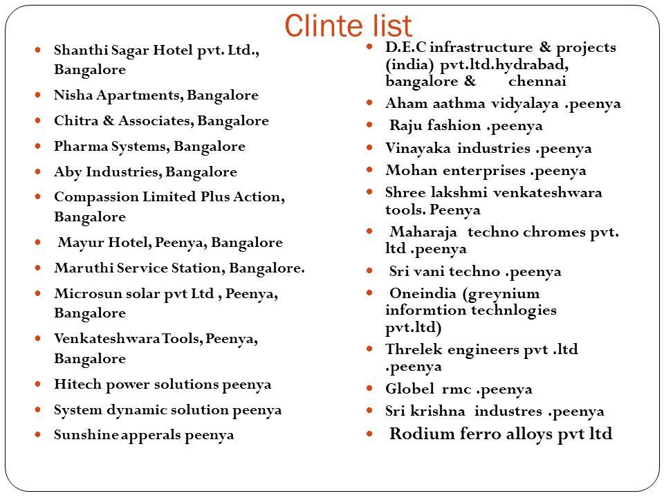 Clinte list Shanthi Sagar Hotel pvt.