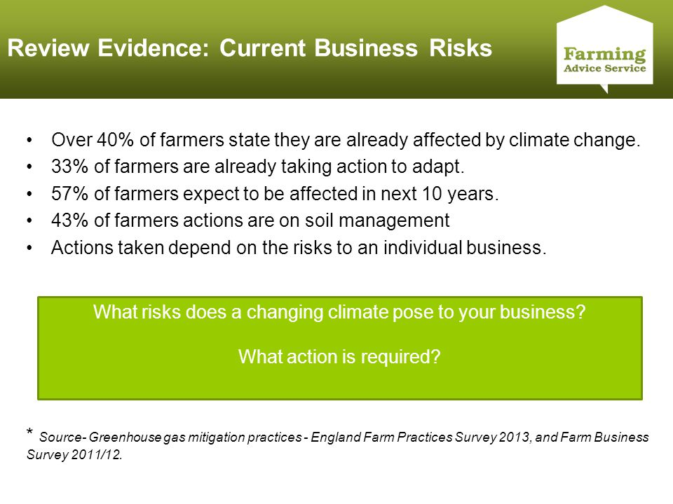 Click to edit Master title style Review Evidence: Current Business Risks Over 40% of farmers state they are already affected by climate change.