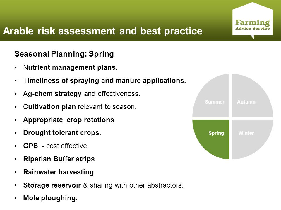 Click to edit Master title style Arable risk assessment and best practice Summer Autumn WinterSpring Seasonal Planning: Spring Nutrient management plans.