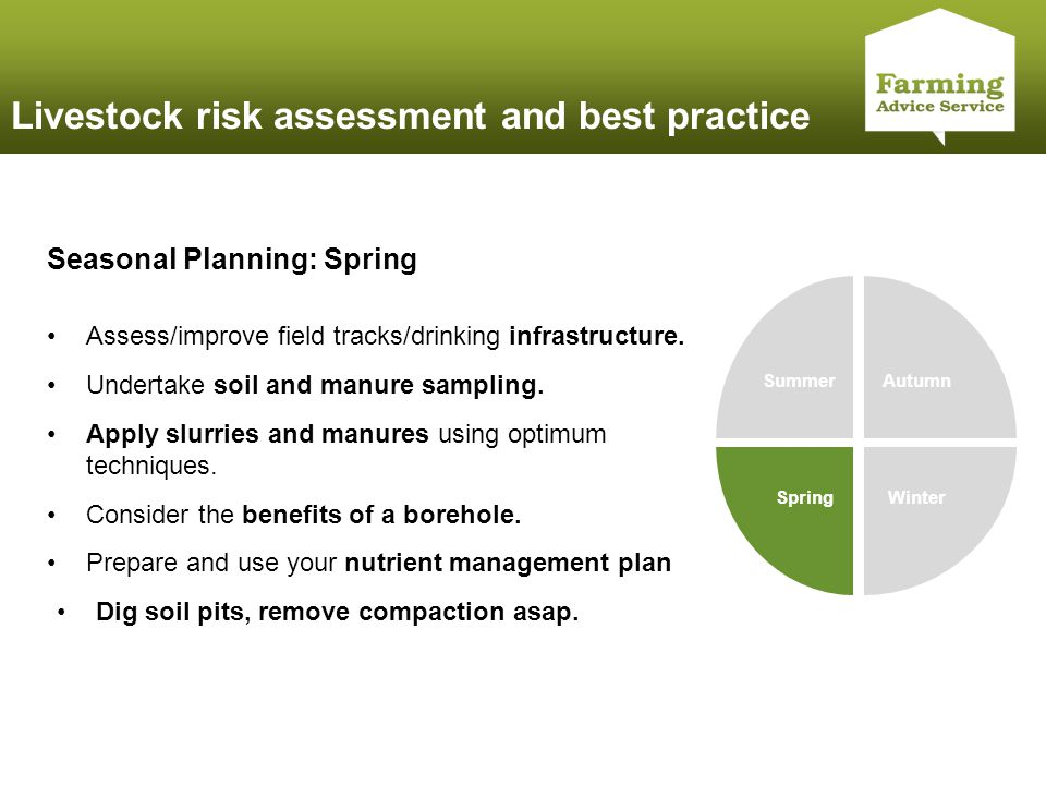 Click to edit Master title style Livestock risk assessment and best practice Summer Autumn WinterSpring Seasonal Planning: Spring Assess/improve field