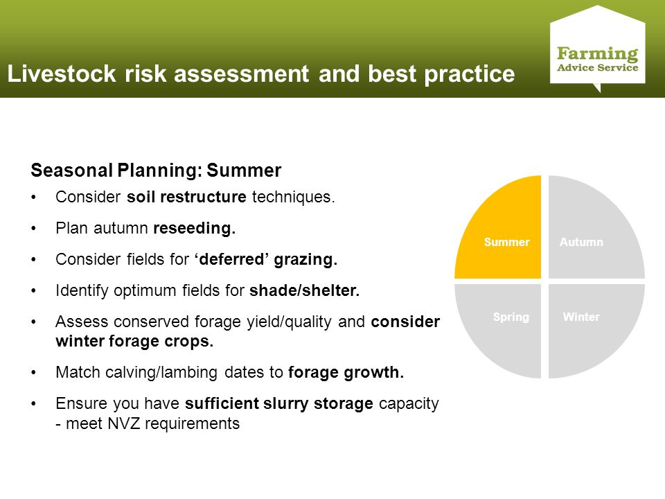 Click to edit Master title style Livestock risk assessment and best practice Summer Autumn WinterSpring Seasonal Planning: Summer Consider soil restructure techniques.