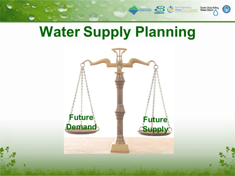 Water Supply Planning Future Demand Future Supply