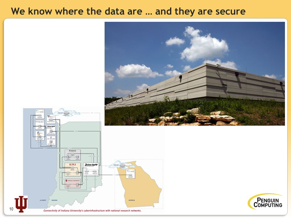 We know where the data are … and they are secure 10