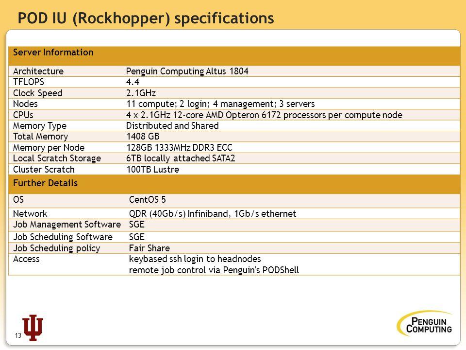 POD IU (Rockhopper) specifications Server Information ArchitecturePenguin Computing Altus 1804 TFLOPS4.4 Clock Speed2.1GHz Nodes11 compute; 2 login; 4