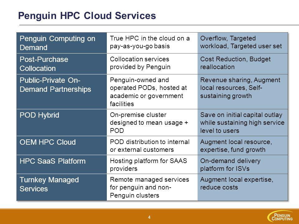 Penguin HPC Cloud Services 4