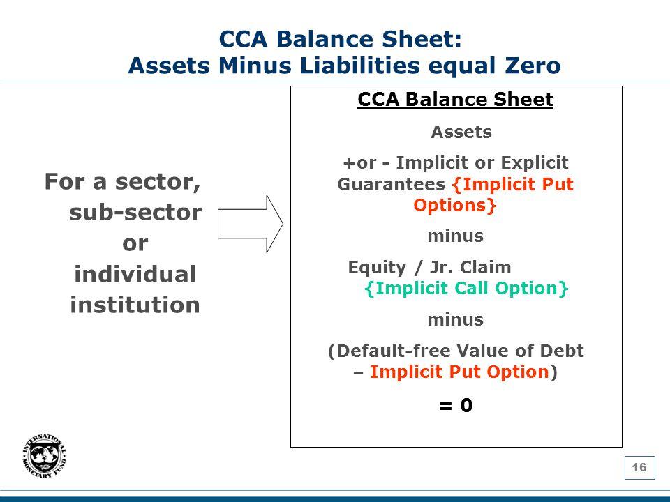 16 CCA Balance Sheet: Assets Minus Liabilities equal Zero CCA Balance Sheet Assets +or - Implicit or Explicit Guarantees {Implicit Put Options} minus Equity / Jr.