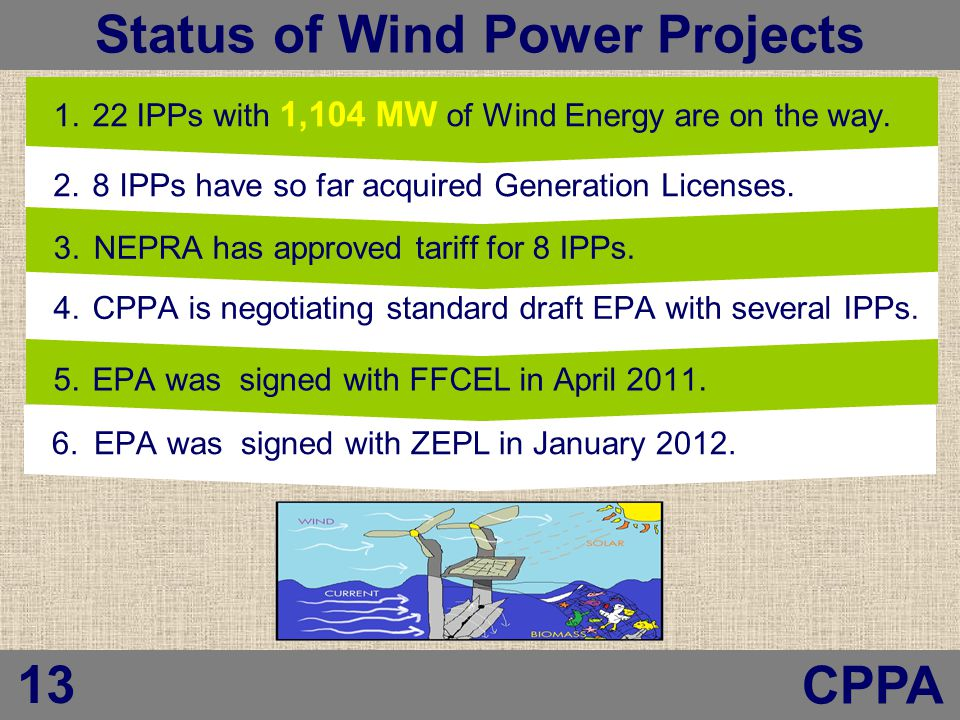 6.EPA was signed with ZEPL in January 2012.