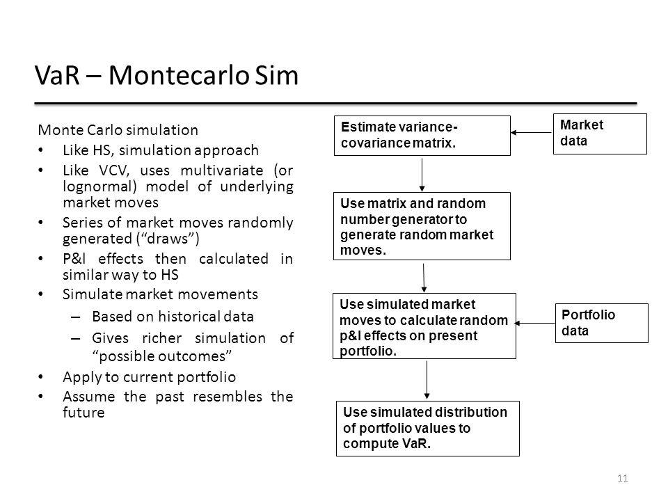 11 VaR – Montecarlo Sim Monte Carlo simulation Like HS, simulation approach Like VCV, uses multivariate (or lognormal) model of underlying market move