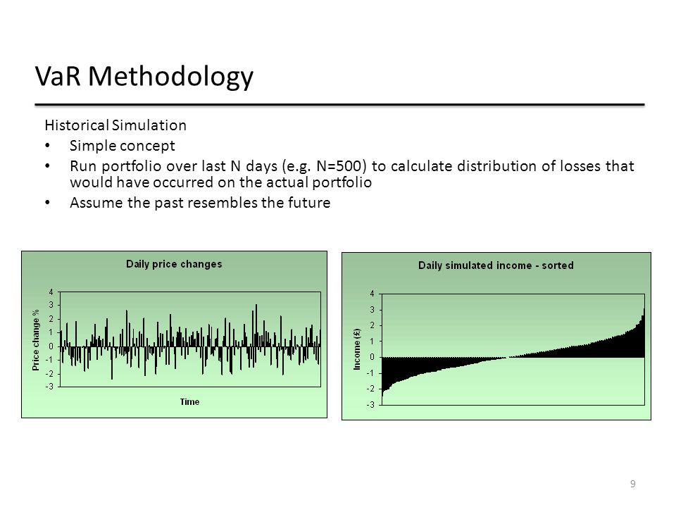 9 VaR Methodology Historical Simulation Simple concept Run portfolio over last N days (e.g. N=500) to calculate distribution of losses that would have