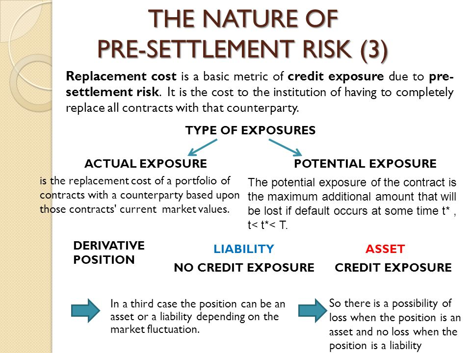 Replacement cost is a basic metric of credit exposure due to pre- settlement risk. It is the cost to the institution of having to completely replace a