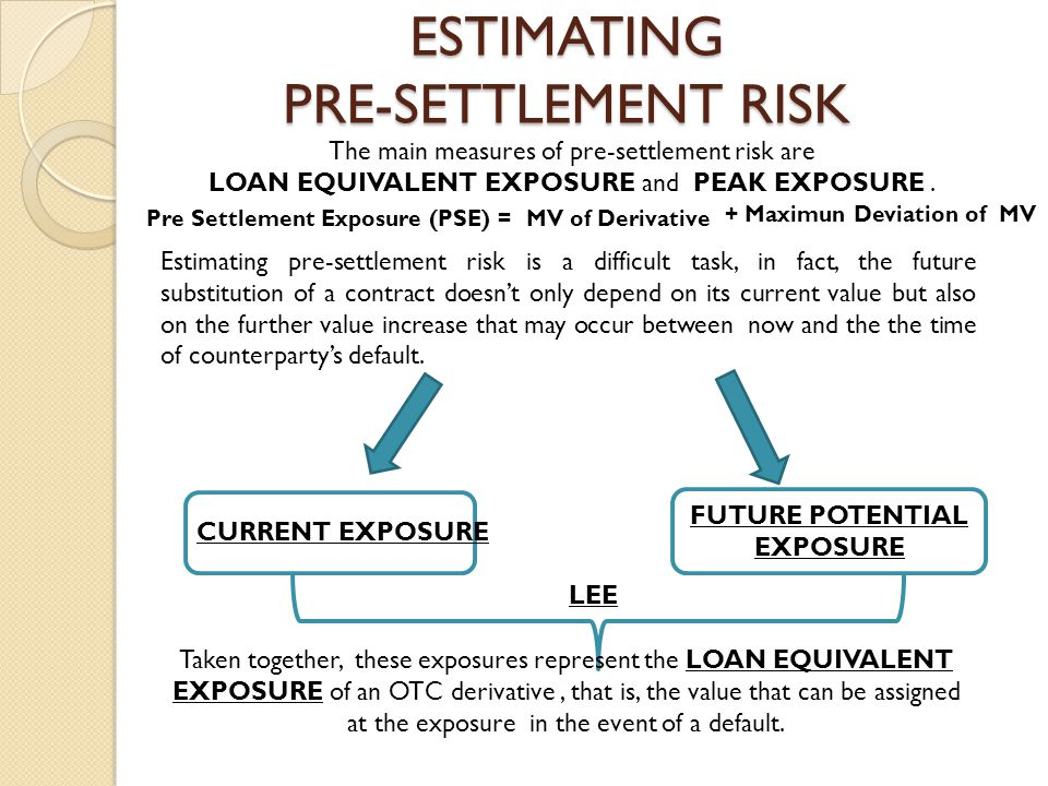 ESTIMATING PRE-SETTLEMENT RISK Estimating pre-settlement risk is a difficult task, in fact, the future substitution of a contract doesn't only depend