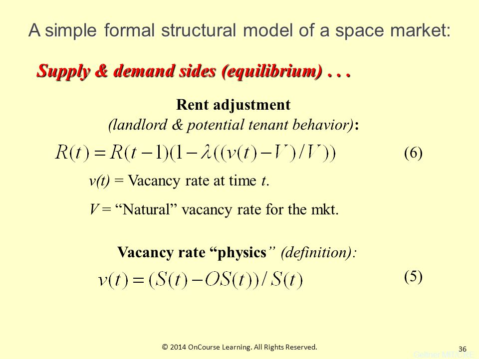 36 A simple formal structural model of a space market: Supply & demand sides (equilibrium)...