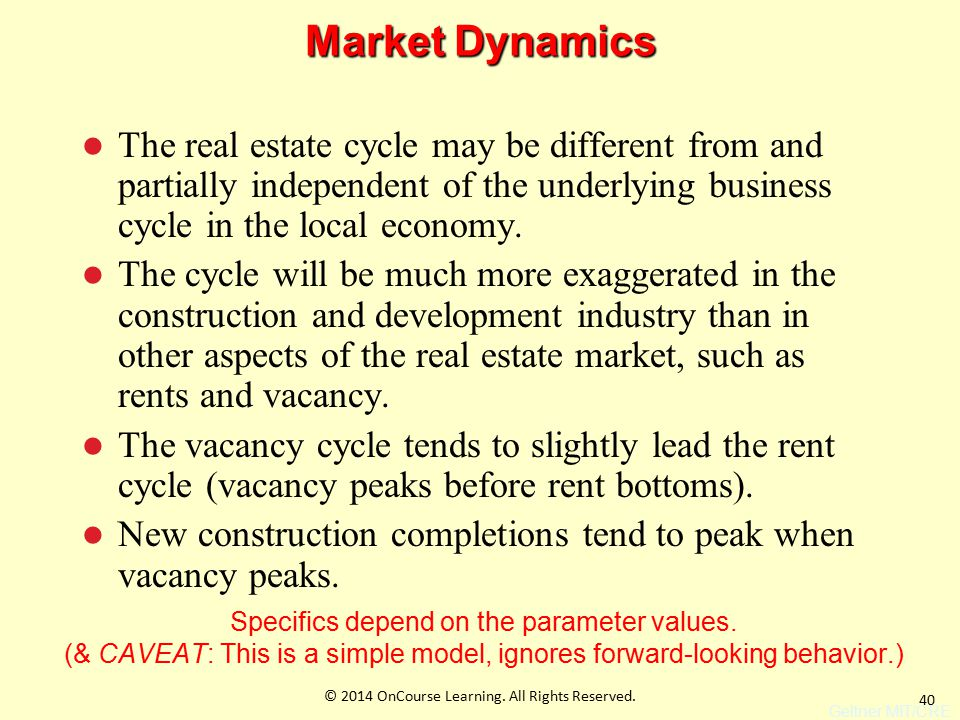 40 Market Dynamics The real estate cycle may be different from and partially independent of the underlying business cycle in the local economy.