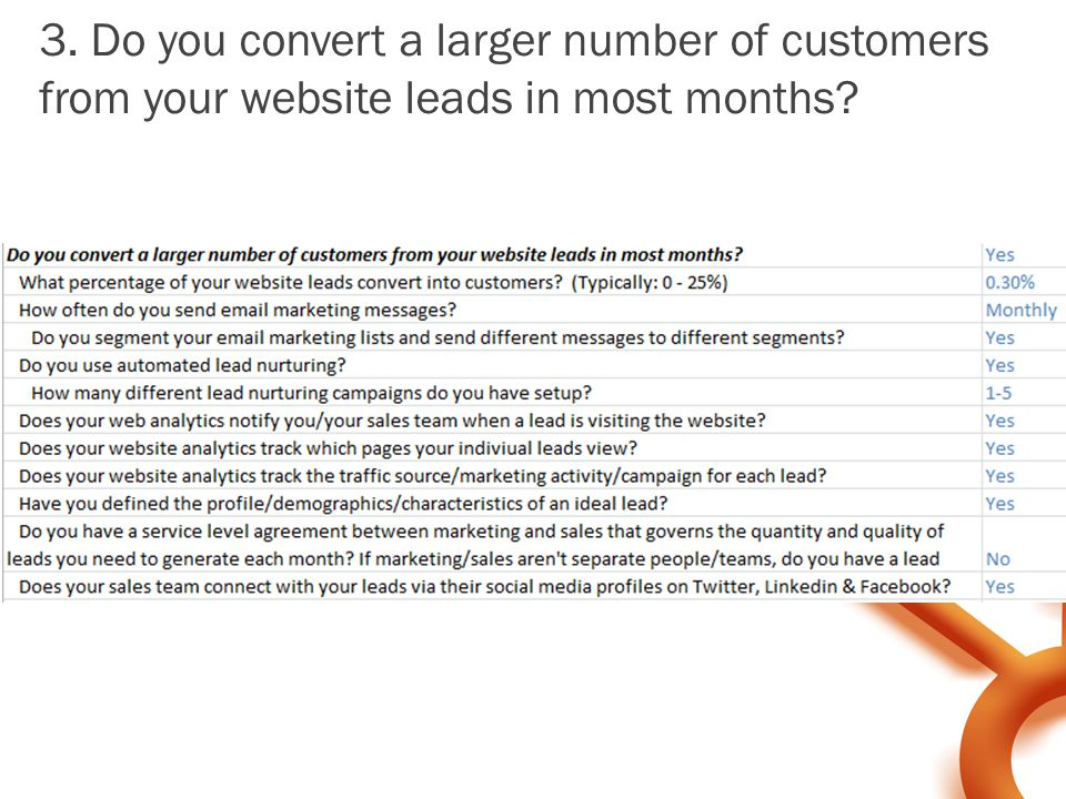 3. Do you convert a larger number of customers from your website leads in most months