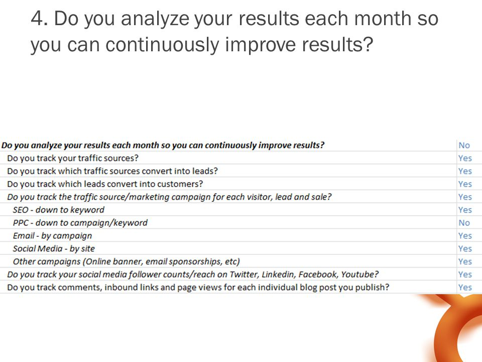 4. Do you analyze your results each month so you can continuously improve results?