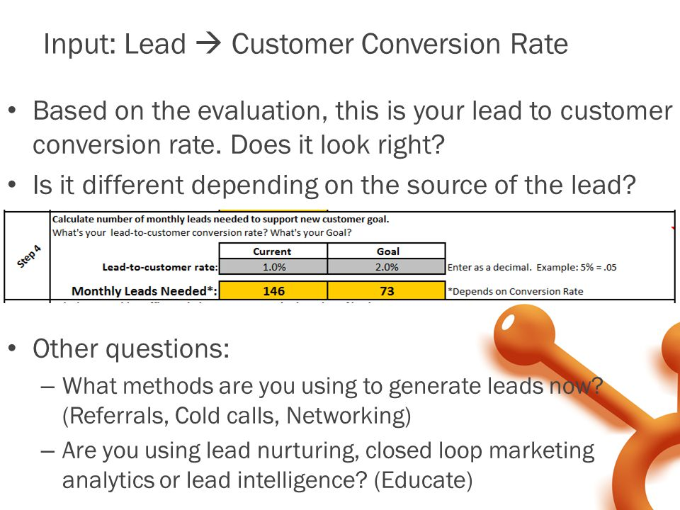 Input: Lead  Customer Conversion Rate Based on the evaluation, this is your lead to customer conversion rate.