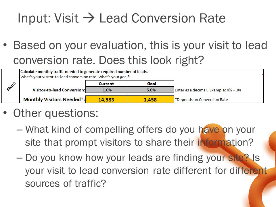 Input: Visit  Lead Conversion Rate Based on your evaluation, this is your visit to lead conversion rate.