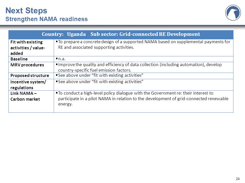 24 Next Steps Strengthen NAMA readiness Country: Uganda Sub sector: Grid-connected RE Development Fit with existing activities / value- added  To prepare a concrete design of a supported NAMA based on supplemental payments for RE and associated supporting activities.