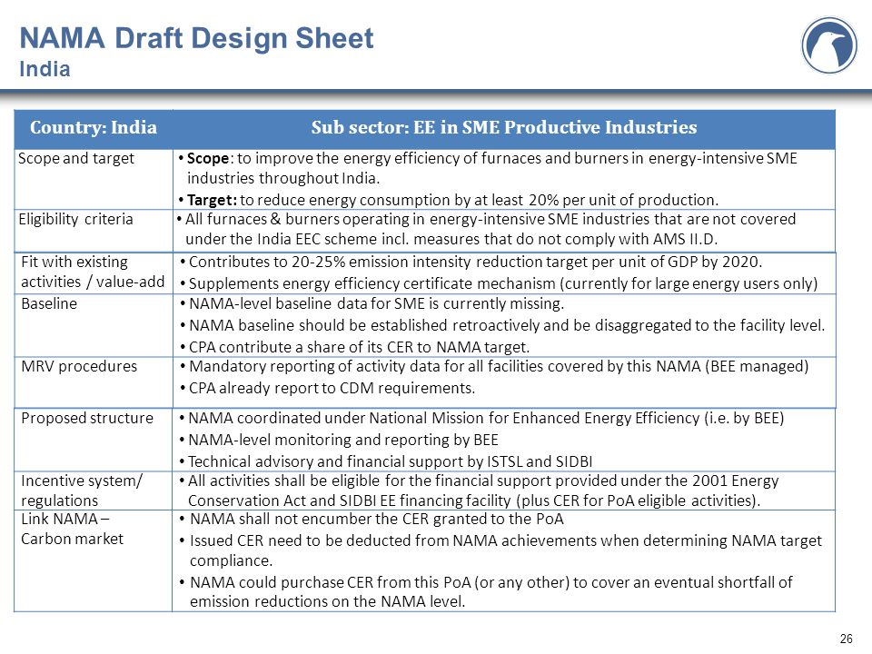 26 NAMA Draft Design Sheet India Fit with existing activities / value-add Contributes to 20-25% emission intensity reduction target per unit of GDP by 2020.