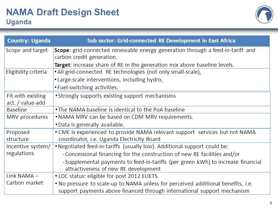 9 NAMA Draft Design Sheet Uganda Country: UgandaSub sector: Grid-connected RE Development in East Africa Scope and targetScope: grid-connected renewable energy generation through a feed-in-tariff and carbon credit generation.