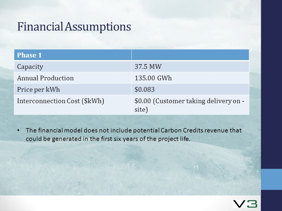 Financial Assumptions Phase 1 Capacity37.5 MW Annual Production135.00 GWh Price per kWh$0.083 Interconnection Cost ($kWh)$0.00 (Customer taking delivery on - site) The financial model does not include potential Carbon Credits revenue that could be generated in the first six years of the project life.