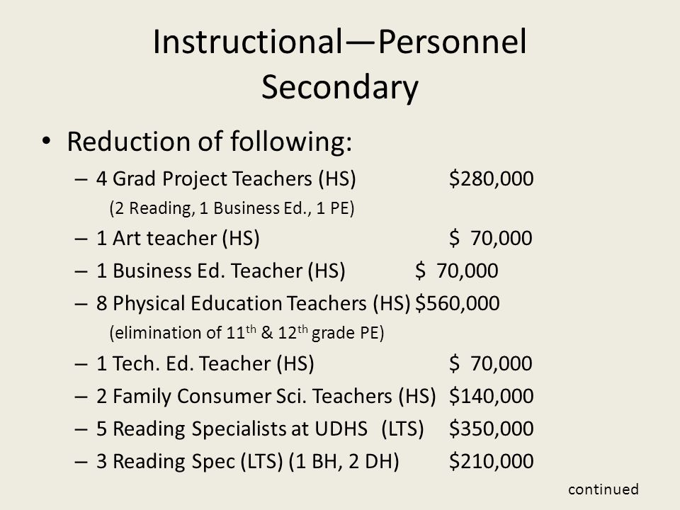 Instructional—Personnel Secondary Reduction of following: – 4 Grad Project Teachers (HS)$280,000 (2 Reading, 1 Business Ed., 1 PE) – 1 Art teacher (HS)$ 70,000 – 1 Business Ed.