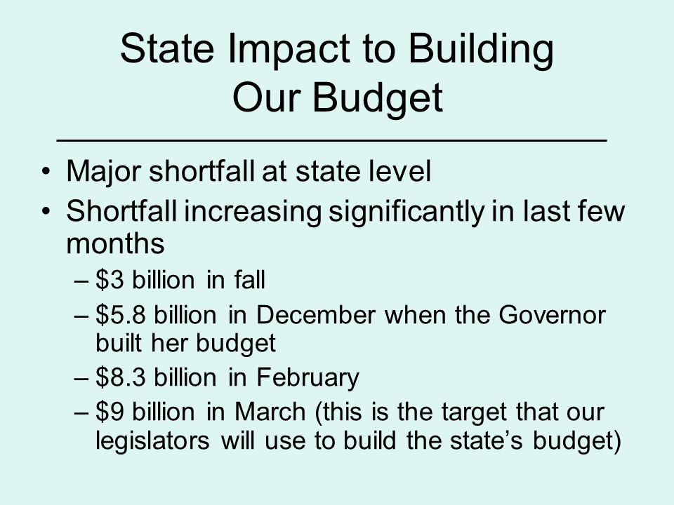 State Impact to Building Our Budget Major shortfall at state level Shortfall increasing significantly in last few months –$3 billion in fall –$5.8 billion in December when the Governor built her budget –$8.3 billion in February –$9 billion in March (this is the target that our legislators will use to build the state's budget)