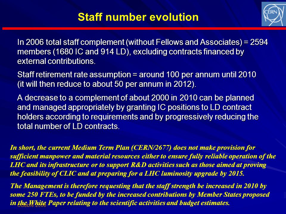 Octobre 2006 Staff number evolution In 2006 total staff complement (without Fellows and Associates) = 2594 members (1680 IC and 914 LD), excluding contracts financed by external contributions.