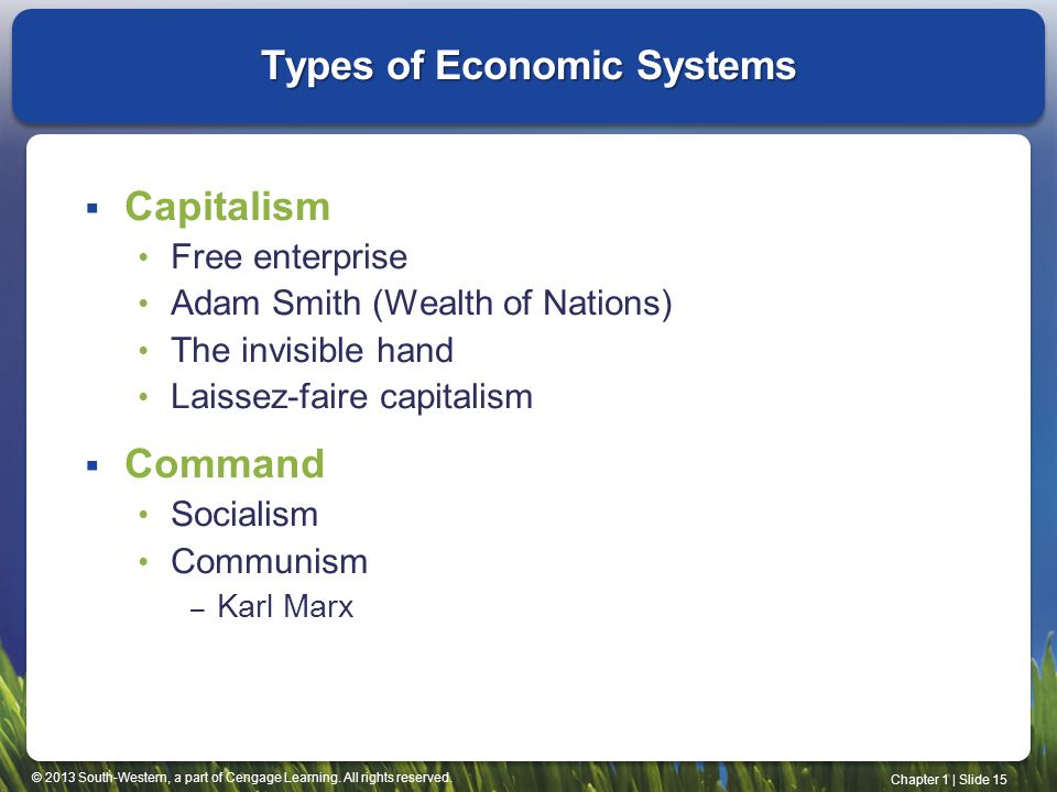 © 2013 South-Western, a part of Cengage Learning. All rights reserved. Chapter 1 | Slide 15  Capitalism Free enterprise Adam Smith (Wealth of Nations