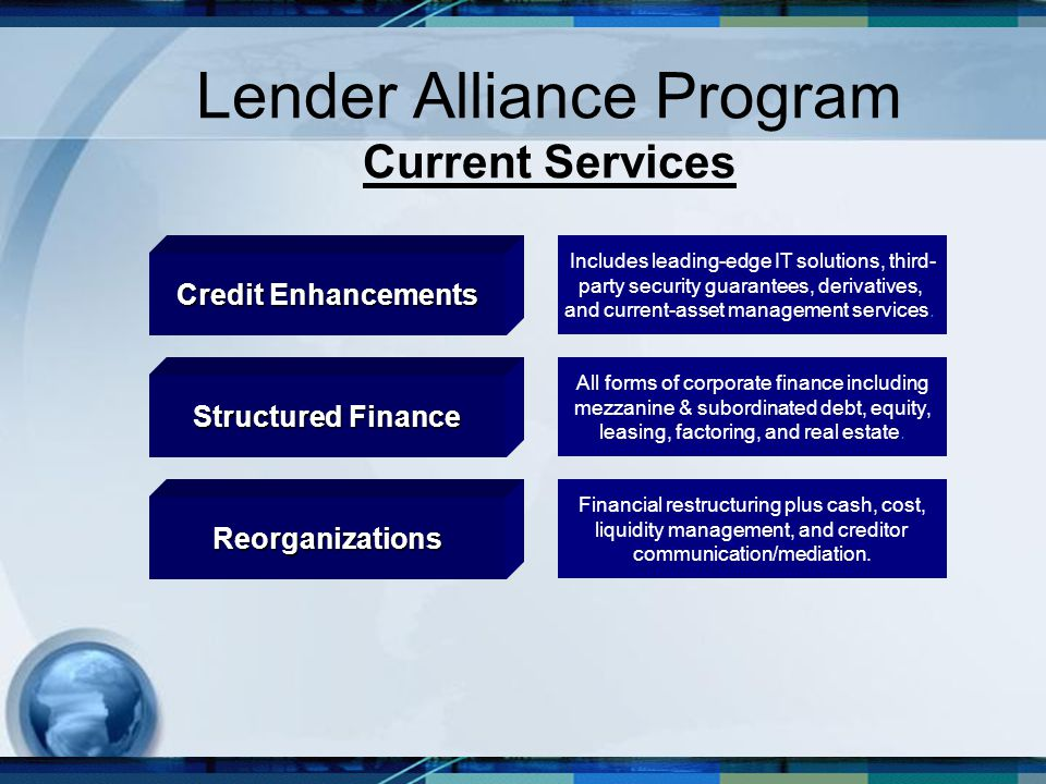 Lender Alliance Program Current Services Includes leading-edge IT solutions, third- party security guarantees, derivatives, and current-asset management services.
