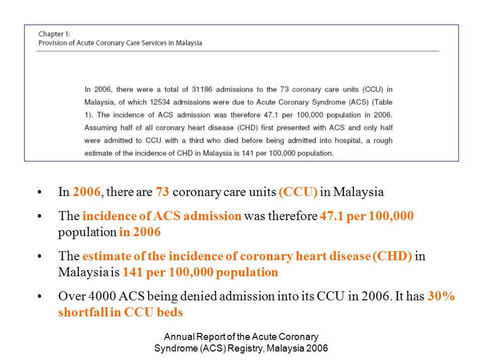 Annual Report of the Acute Coronary Syndrome (ACS) Registry, Malaysia 2006 CCUCardiologist CCU nurses Cath.