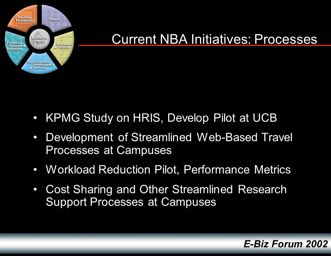 E-Biz Forum 2002 KPMG Study on HRIS, Develop Pilot at UCB Development of Streamlined Web-Based Travel Processes at Campuses Workload Reduction Pilot, Performance Metrics Cost Sharing and Other Streamlined Research Support Processes at Campuses Current NBA Initiatives: Processes