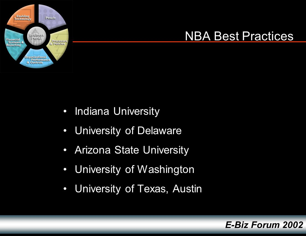 E-Biz Forum 2002 Indiana University University of Delaware Arizona State University University of Washington University of Texas, Austin NBA Best Practices