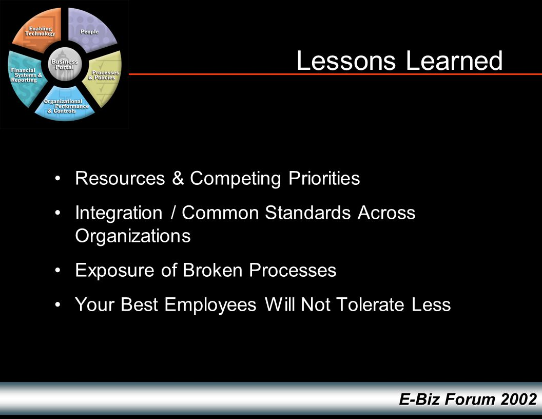 E-Biz Forum 2002 Resources & Competing Priorities Integration / Common Standards Across Organizations Exposure of Broken Processes Your Best Employees Will Not Tolerate Less Lessons Learned