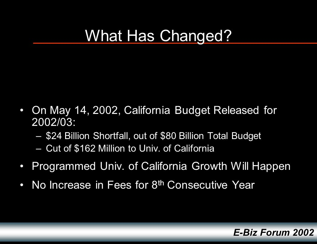 E-Biz Forum 2002 On May 14, 2002, California Budget Released for 2002/03: –$24 Billion Shortfall, out of $80 Billion Total Budget –Cut of $162 Million to Univ.