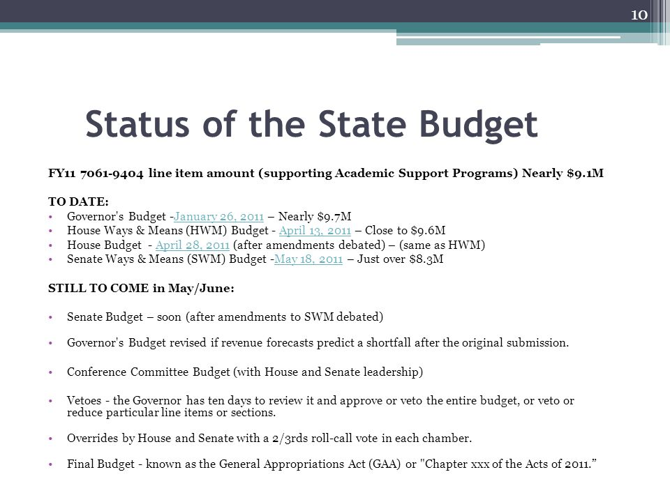 Status of the State Budget FY11 7061-9404 line item amount (supporting Academic Support Programs) Nearly $9.1M TO DATE: Governor's Budget -January 26,